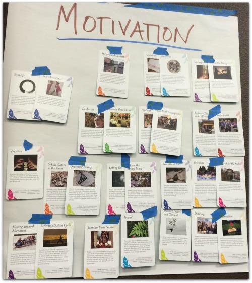 motivations-1