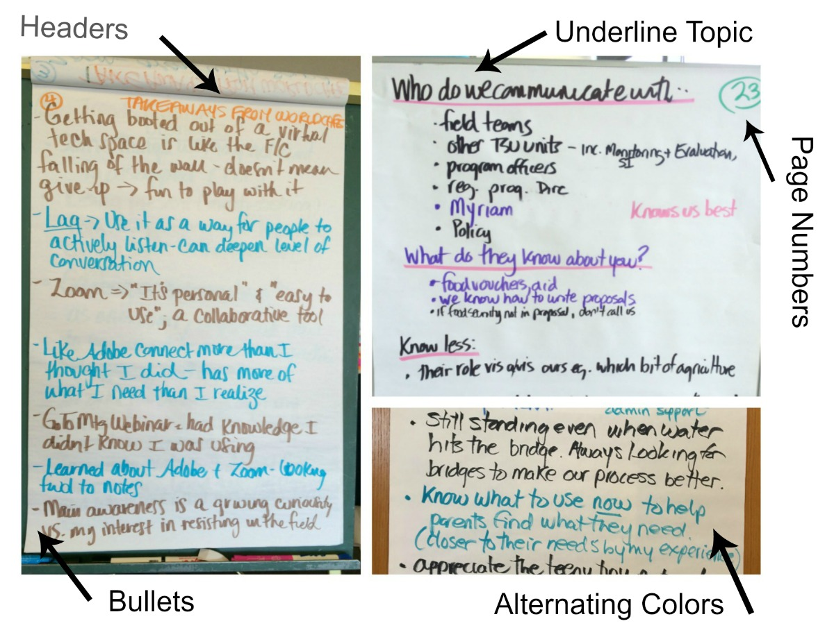 notes-examples